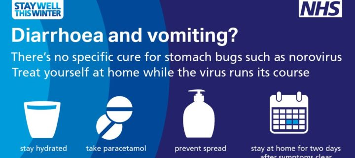 Watch out for symptoms of Norovirus