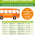 We are coming back ! Get on board the mobile Covid-19 vaccine bus in Blackburn with Darwen for your second dose